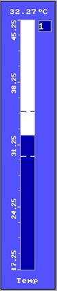 Temperature bar