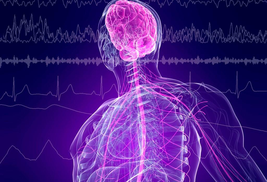 Βιοανάδραση-Νευροοανάδραση